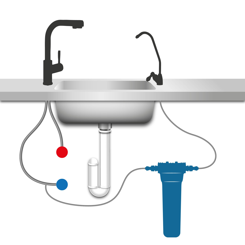 Instalación de grifo sencillo